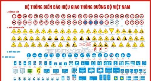 Các loại biển báo giao thông đường bộ của Việt Nam