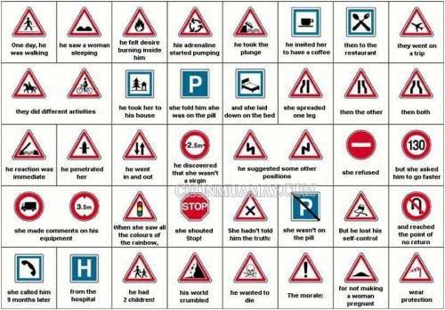 Bảng xem các biển báo giao thông bằng tiếng Anh