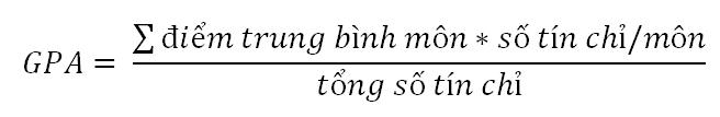 cong-thuc-tinh-diem-gpa