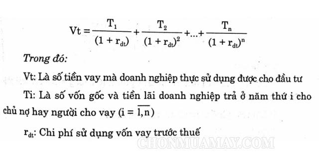cong-thuc-tinh-capex