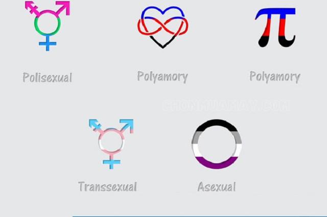 Một số biểu tượng cơ bản trong cộng đồng LGBT